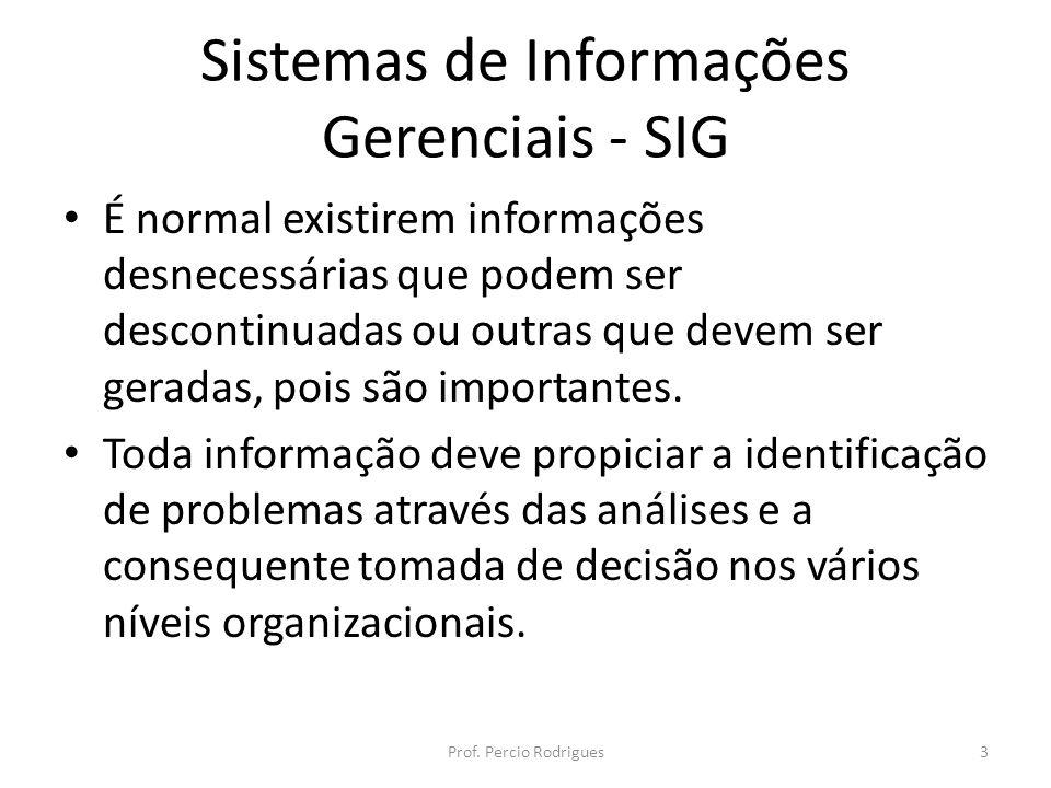 Sistemas de Informações Gerenciais - SIG É normal existirem informações desnecessárias que podem ser descontinuadas ou outras que devem ser geradas, p