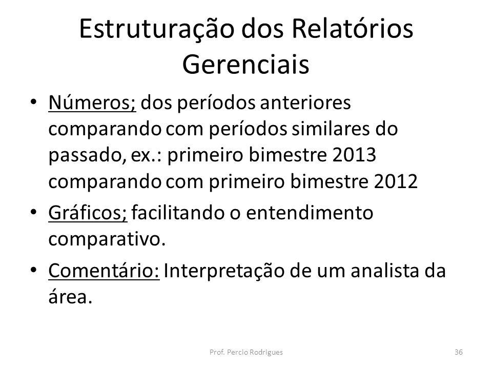 Estruturação dos Relatórios Gerenciais Números; dos períodos anteriores comparando com períodos similares do passado, ex.: primeiro bimestre 2013 comparando com primeiro bimestre 2012 Gráficos; facilitando o entendimento comparativo.
