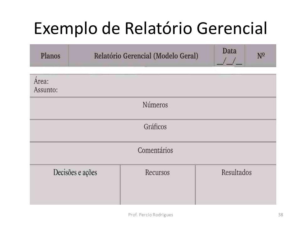 Exemplo de Relatório Gerencial Prof. Percio Rodrigues38