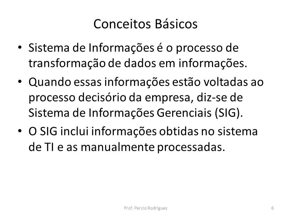 Conceitos Básicos Sistema de Informações é o processo de transformação de dados em informações. Quando essas informações estão voltadas ao processo de