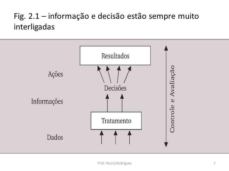 Fig. 2.1 – informação e decisão estão sempre muito interligadas Prof. Percio Rodrigues7