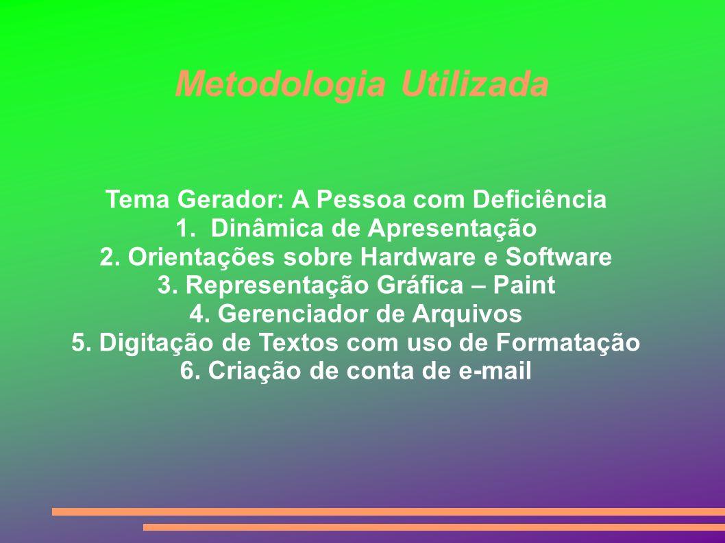 Metodologia Utilizada Tema Gerador: A Pessoa com Deficiência 1. Dinâmica de Apresentação 2. Orientações sobre Hardware e Software 3. Representação Grá