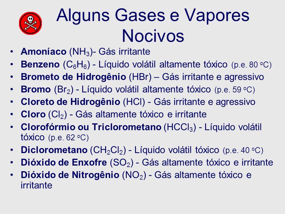 Alguns Gases e Vapores Nocivos Amoníaco (NH 3 )- Gás irritante Benzeno (C 6 H 6 ) - Líquido volátil altamente tóxico (p.e. 80 o C) Brometo de Hidrogên