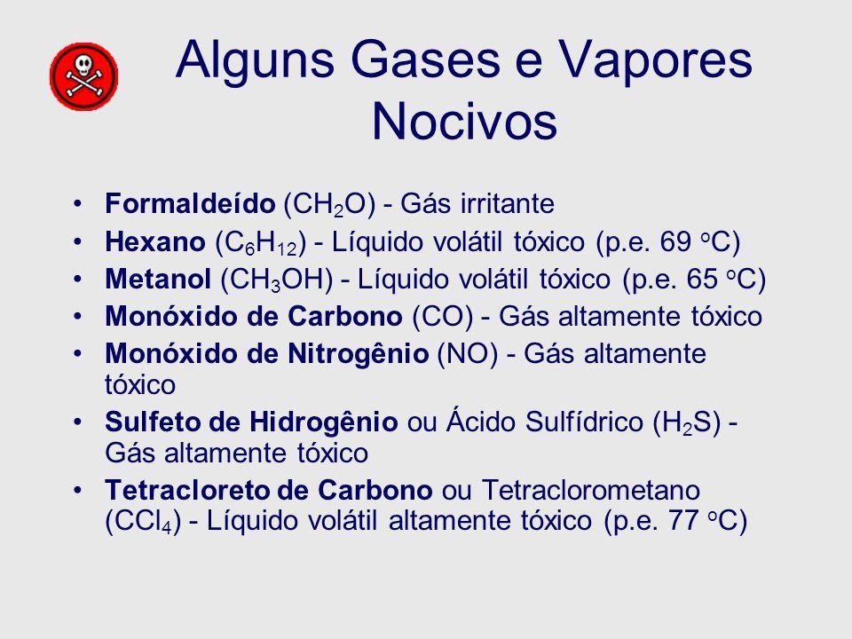 Alguns Gases e Vapores Nocivos Formaldeído (CH 2 O) - Gás irritante Hexano (C 6 H 12 ) - Líquido volátil tóxico (p.e. 69 o C) Metanol (CH 3 OH) - Líqu