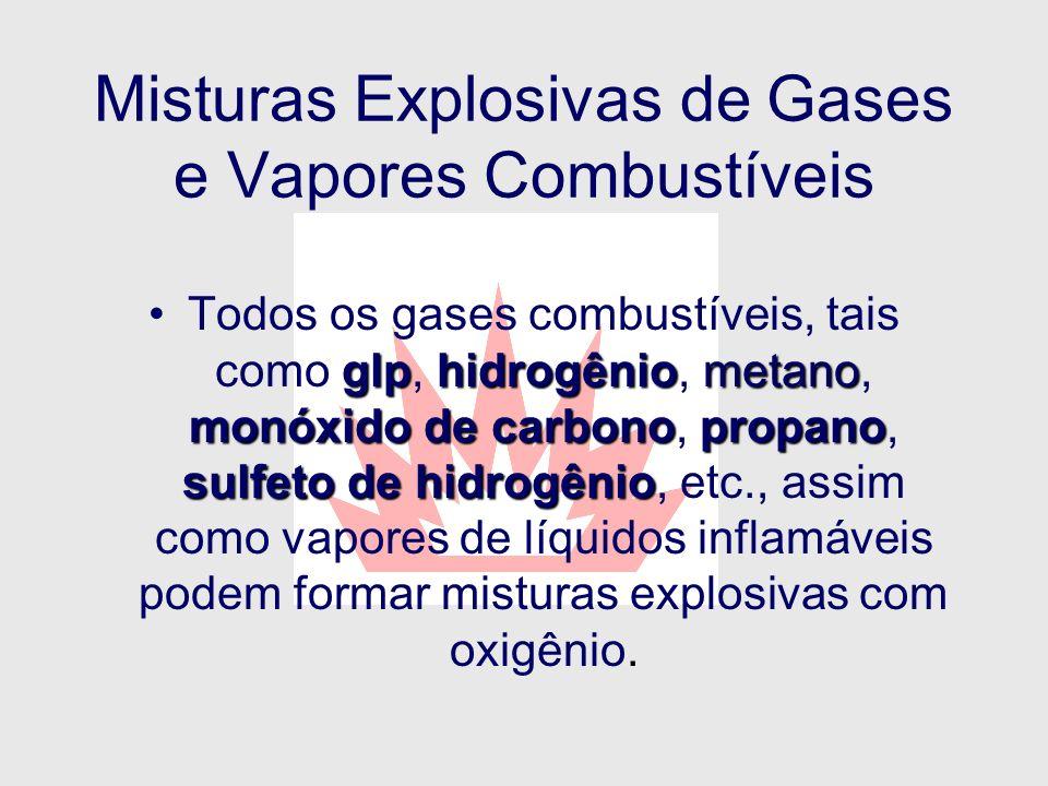 Misturas Explosivas de Gases e Vapores Combustíveis glphidrogêniometano monóxido de carbonopropano sulfeto de hidrogênioTodos os gases combustíveis, t