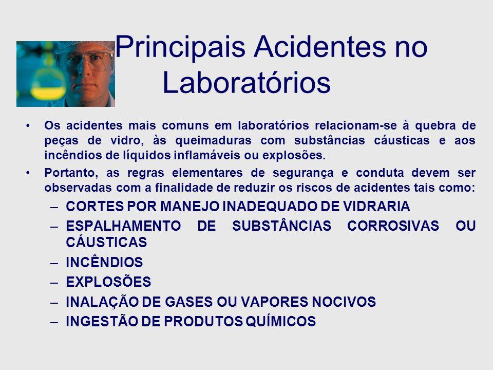 Principais Acidentes no Laboratórios Os acidentes mais comuns em laboratórios relacionam-se à quebra de peças de vidro, às queimaduras com substâncias