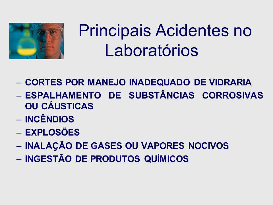 Principais Acidentes no Laboratórios –CORTES POR MANEJO INADEQUADO DE VIDRARIA –ESPALHAMENTO DE SUBSTÂNCIAS CORROSIVAS OU CÁUSTICAS –INCÊNDIOS –EXPLOS