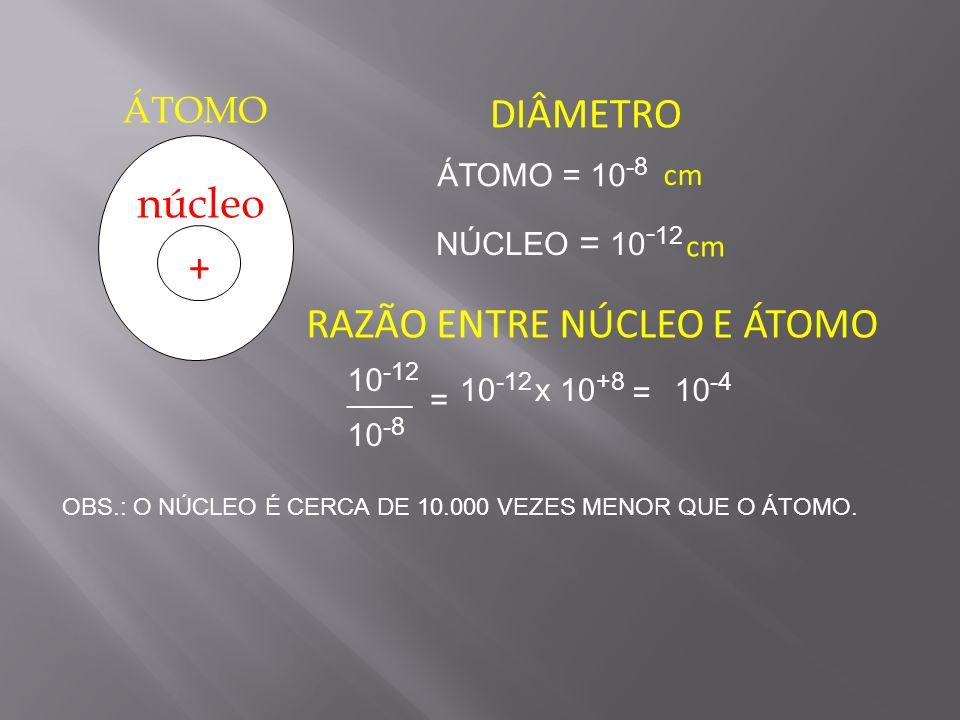 Considerando-se a razão de diâmetros núcleo/átomo, encontrada na experiência de Rutherford, é correto afirmar: a) A analogia que usa a bola de ping-po