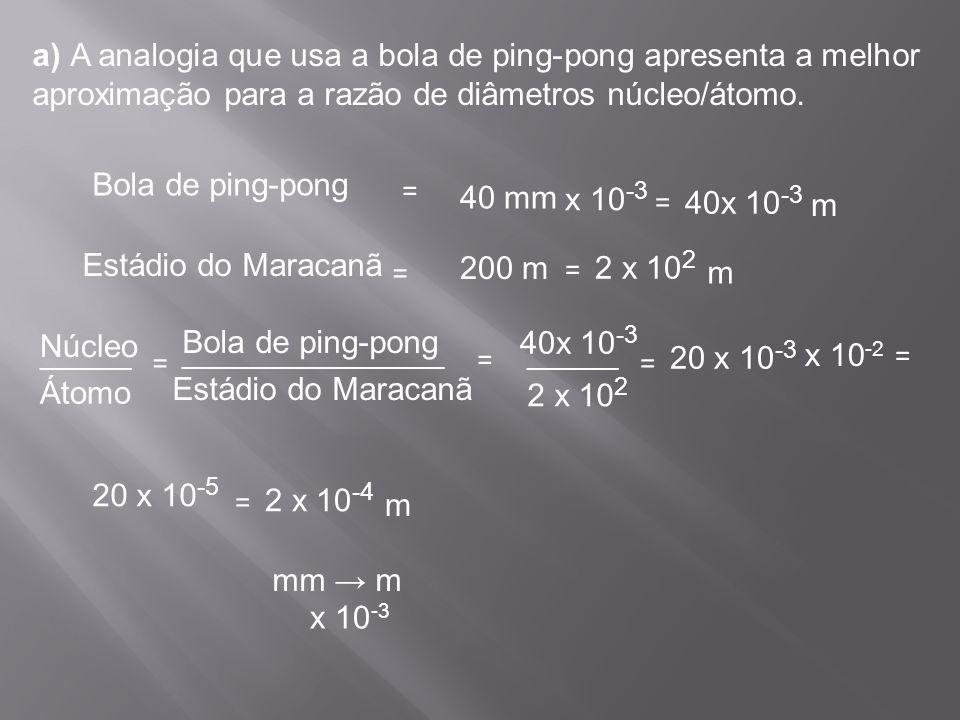 núcleo + DIÂMETRO ÁTOMO NÚCLEO = 10 - 12 ÁTOMO = 10 -8 RAZÃO ENTRE NÚCLEO E ÁTOMO 10 -12 _____ 10 -8 = 10 -12 x 10 +8 = cm 10 -4 OBS.: O NÚCLEO É CERC