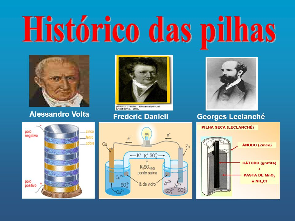 Alessandro Volta Frederic Daniell Georges Leclanché