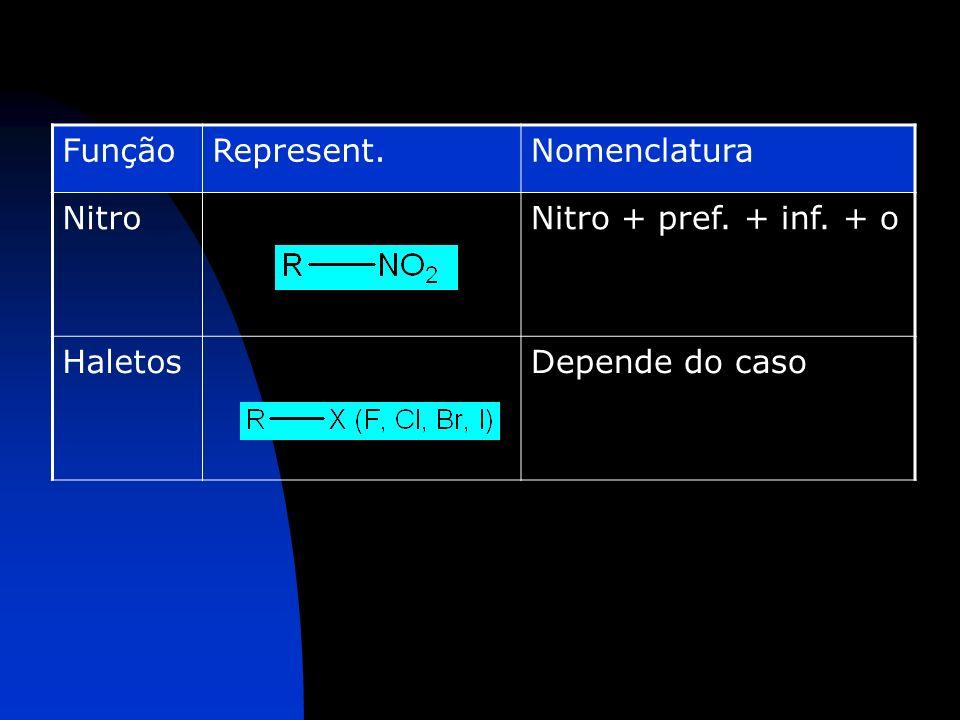 FunçãoRepresent.Nomenclatura NitroNitro + pref. + inf. + o HaletosDepende do caso