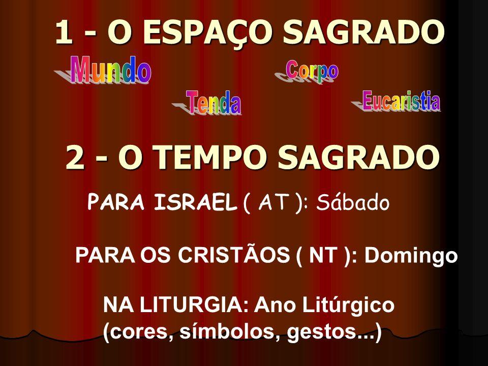 1 - O ESPAÇO SAGRADO 1 - O ESPAÇO SAGRADO 2 - O TEMPO SAGRADO PARA ISRAEL ( AT ): Sábado PARA OS CRISTÃOS ( NT ): Domingo NA LITURGIA: Ano Litúrgico (