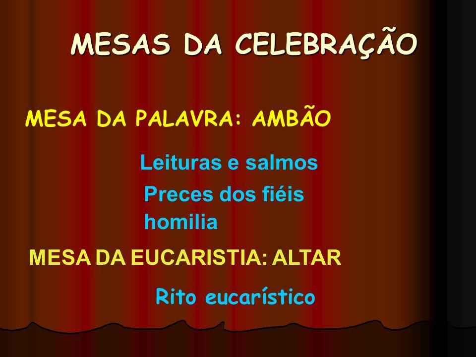 MESAS DA CELEBRAÇÃO MESA DA PALAVRA: AMBÃO MESA DA EUCARISTIA: ALTAR homilia Preces dos fiéis Leituras e salmos Rito eucarístico