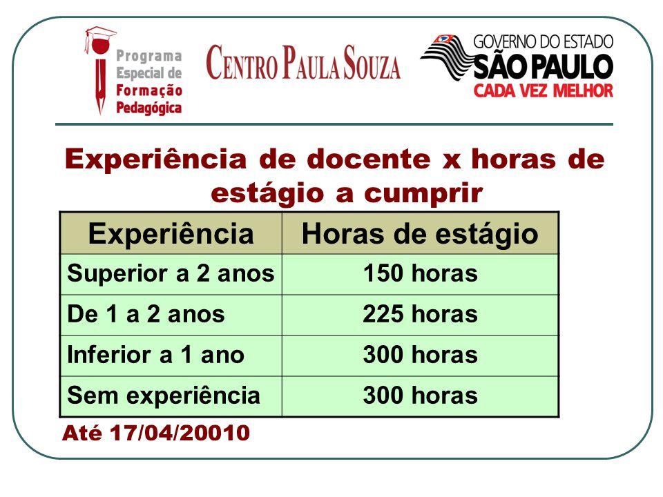 Experiência de docente x horas de estágio a cumprir Até 17/04/20010 ExperiênciaHoras de estágio Superior a 2 anos150 horas De 1 a 2 anos225 horas Infe