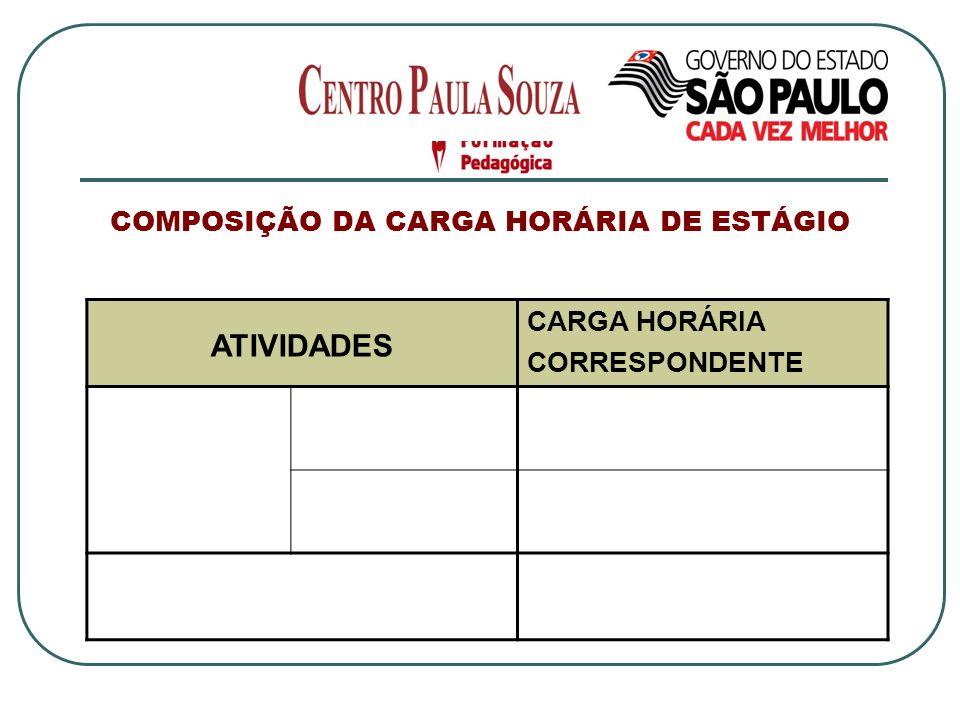 COMPOSIÇÃO DA CARGA HORÁRIA DE ESTÁGIO ATIVIDADES CARGA HORÁRIA CORRESPONDENTE
