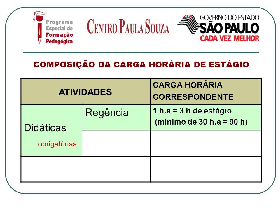 COMPOSIÇÃO DA CARGA HORÁRIA DE ESTÁGIO ATIVIDADES CARGA HORÁRIA CORRESPONDENTE Didáticas obrigatórias Regência 1 h.a = 3 h de estágio (mínimo de 30 h.