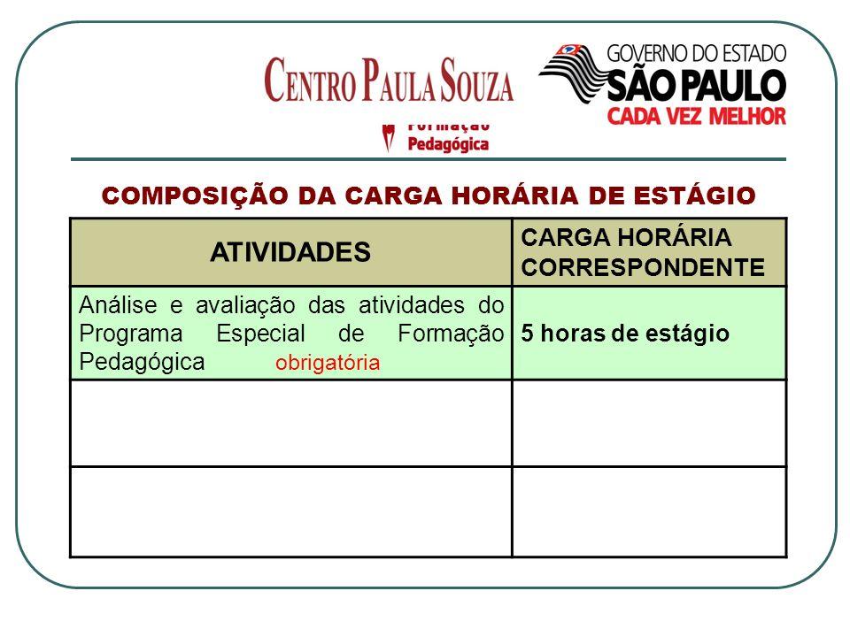 COMPOSIÇÃO DA CARGA HORÁRIA DE ESTÁGIO ATIVIDADES CARGA HORÁRIA CORRESPONDENTE Análise e avaliação das atividades do Programa Especial de Formação Ped