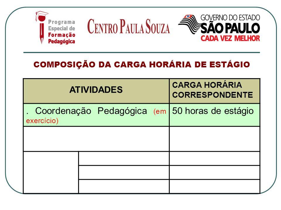 COMPOSIÇÃO DA CARGA HORÁRIA DE ESTÁGIO ATIVIDADES CARGA HORÁRIA CORRESPONDENTE. Coordenação Pedagógica (em exercício) 50 horas de estágio