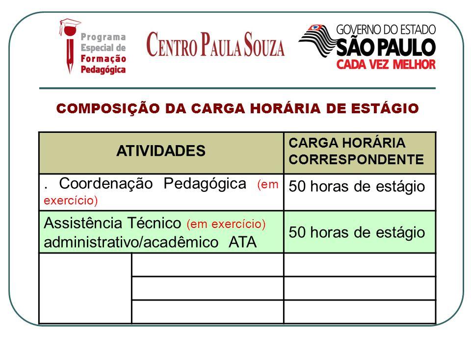 COMPOSIÇÃO DA CARGA HORÁRIA DE ESTÁGIO ATIVIDADES CARGA HORÁRIA CORRESPONDENTE. Coordenação Pedagógica (em exercício) 50 horas de estágio Assistência