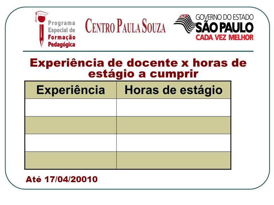 Experiência de docente x horas de estágio a cumprir Até 17/04/20010 ExperiênciaHoras de estágio