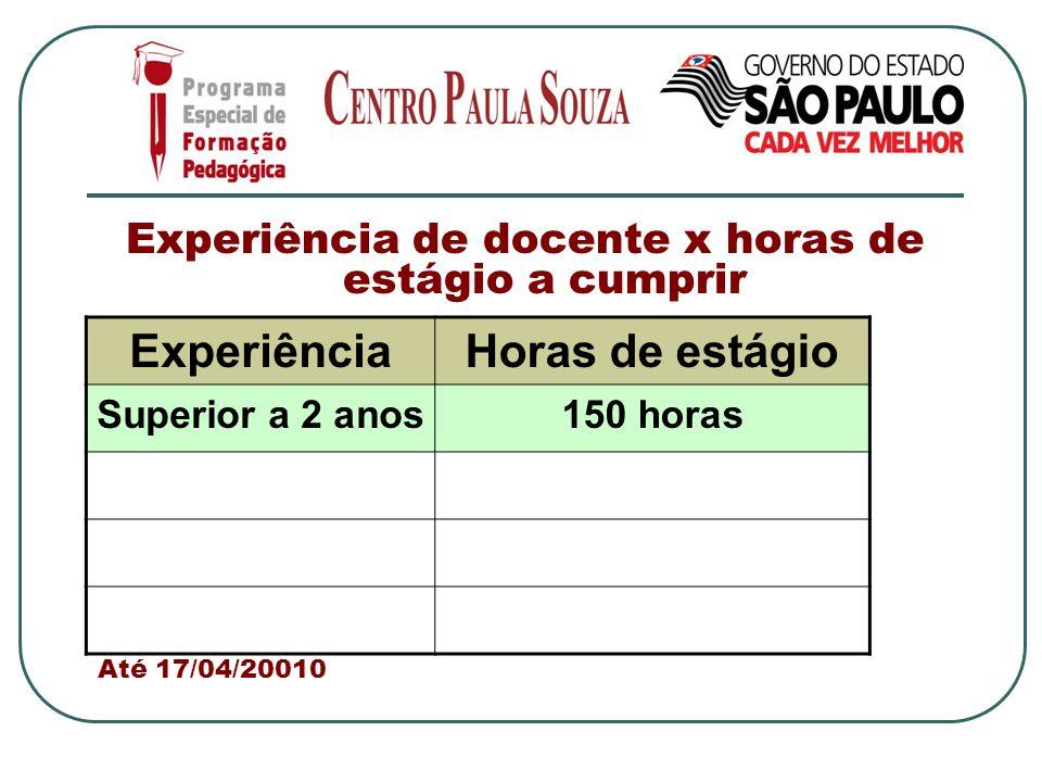 Experiência de docente x horas de estágio a cumprir Até 17/04/20010 ExperiênciaHoras de estágio Superior a 2 anos150 horas