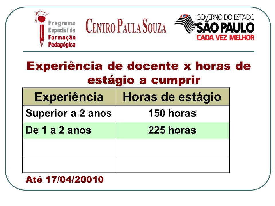Experiência de docente x horas de estágio a cumprir Até 17/04/20010 ExperiênciaHoras de estágio Superior a 2 anos150 horas De 1 a 2 anos225 horas