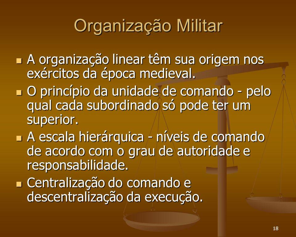 18 Organização Militar A organização linear têm sua origem nos exércitos da época medieval. A organização linear têm sua origem nos exércitos da época