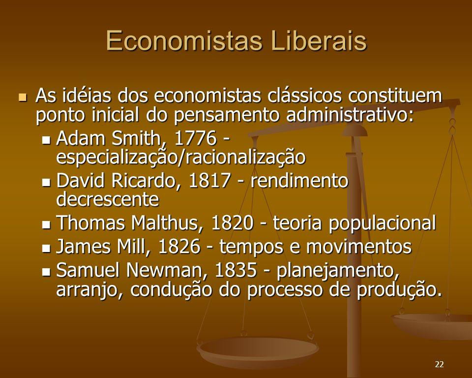 22 Economistas Liberais As idéias dos economistas clássicos constituem ponto inicial do pensamento administrativo: As idéias dos economistas clássicos
