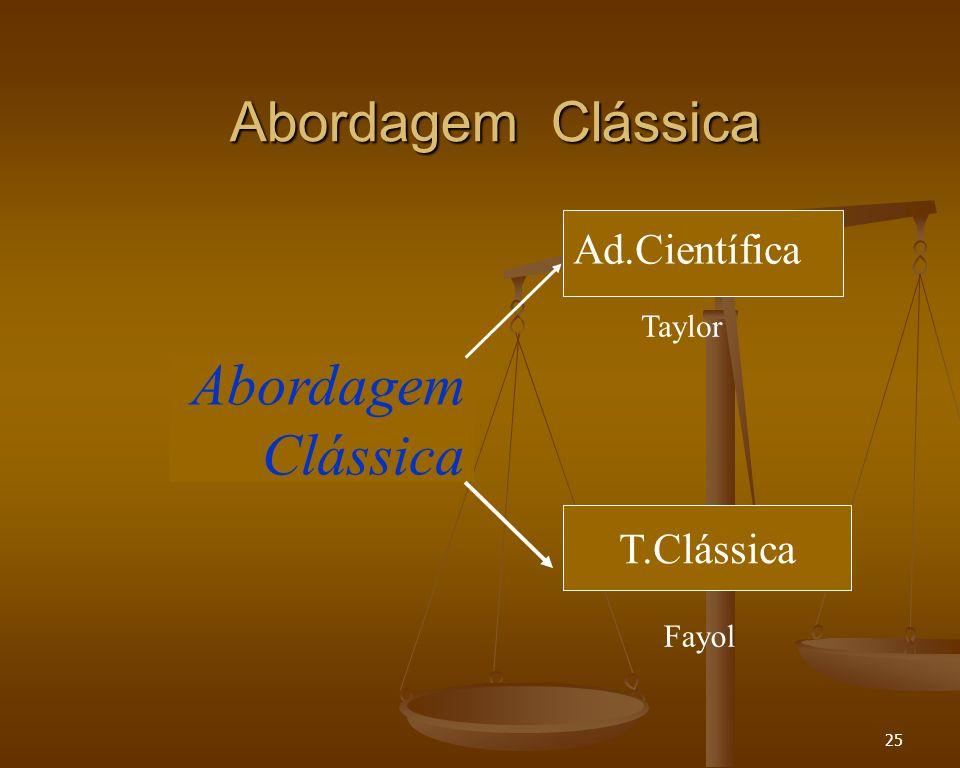 25 Abordagem Clássica Ad.Científica T.Clássica Taylor Fayol