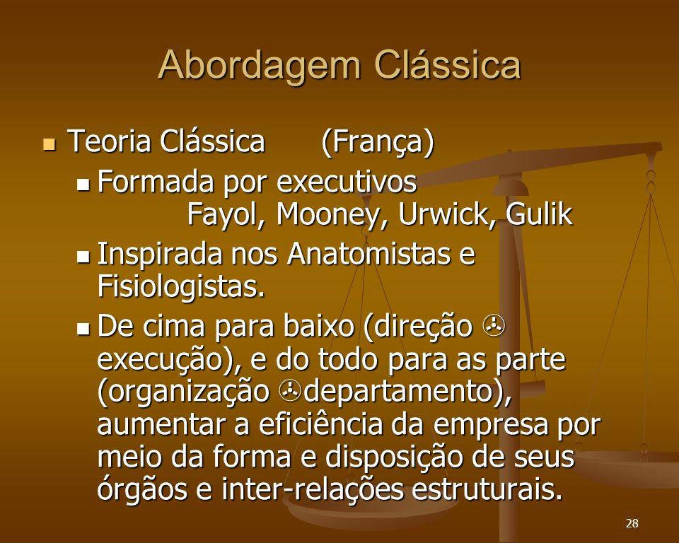 28 Abordagem Clássica Teoria Clássica (França) Teoria Clássica (França) Formada por executivos Fayol, Mooney, Urwick, Gulik Formada por executivos Fay