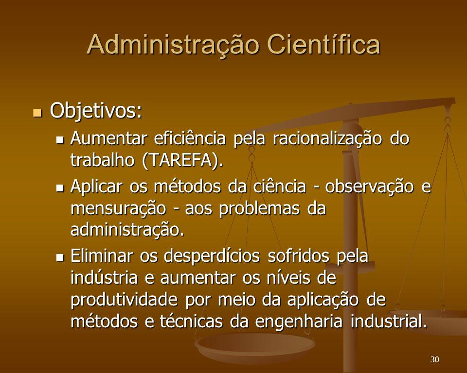30 Administração Científica Objetivos: Objetivos: Aumentar eficiência pela racionalização do trabalho (TAREFA). Aumentar eficiência pela racionalizaçã