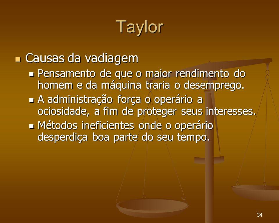 34 Taylor Causas da vadiagem Causas da vadiagem Pensamento de que o maior rendimento do homem e da máquina traria o desemprego. Pensamento de que o ma