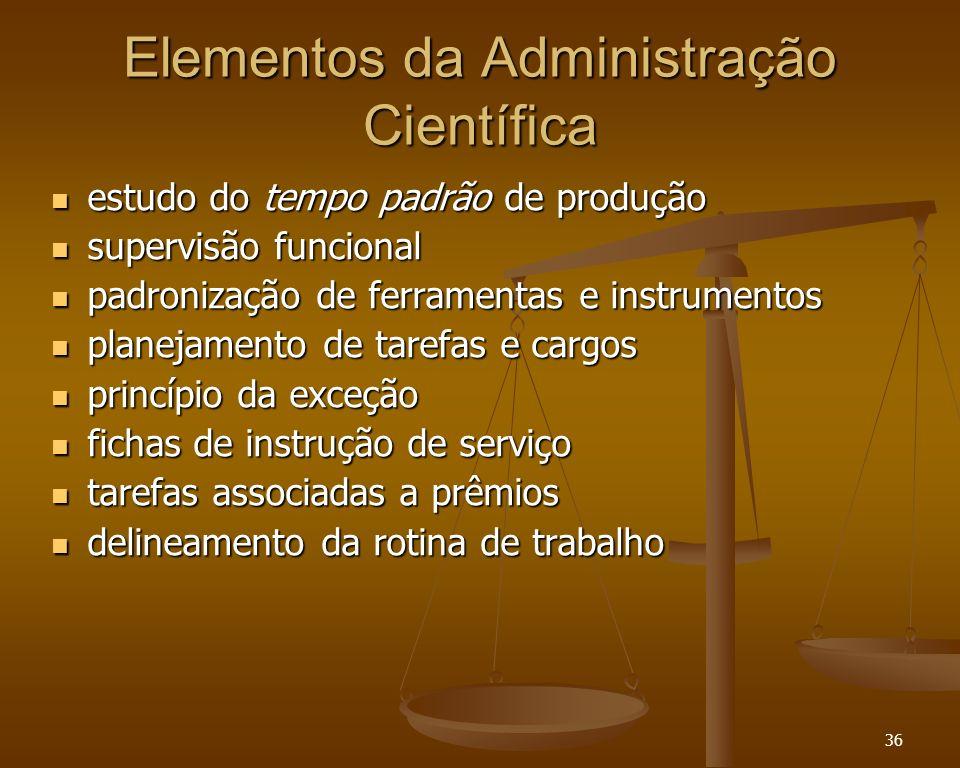 36 Elementos da Administração Científica estudo do tempo padrão de produção estudo do tempo padrão de produção supervisão funcional supervisão funcion