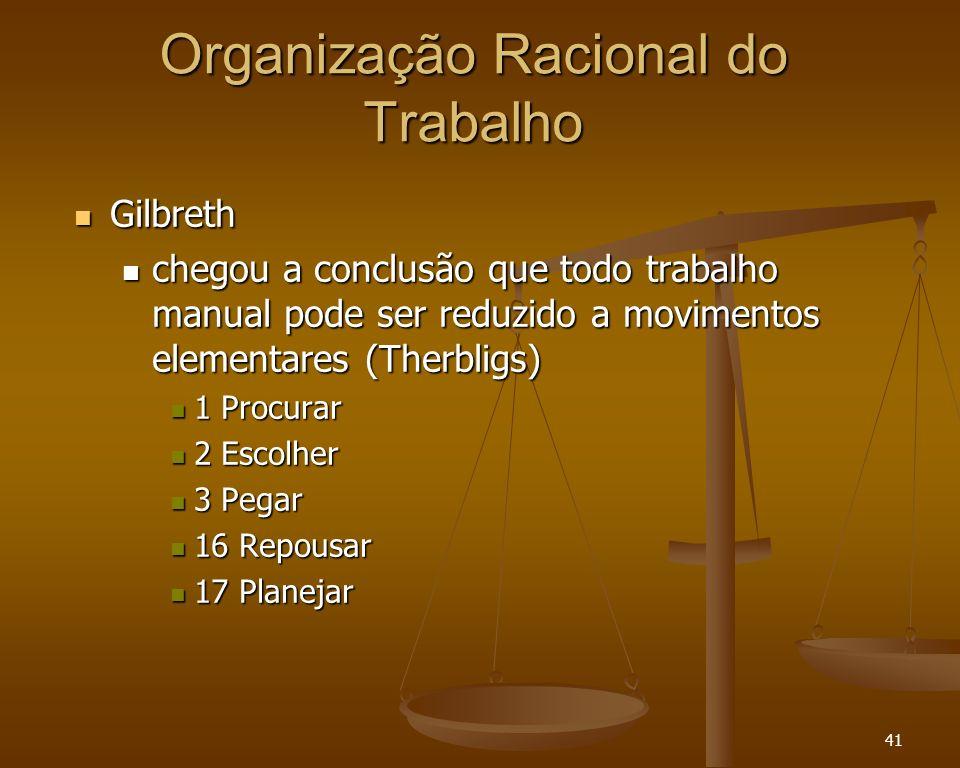 41 Organização Racional do Trabalho Gilbreth Gilbreth chegou a conclusão que todo trabalho manual pode ser reduzido a movimentos elementares (Therblig