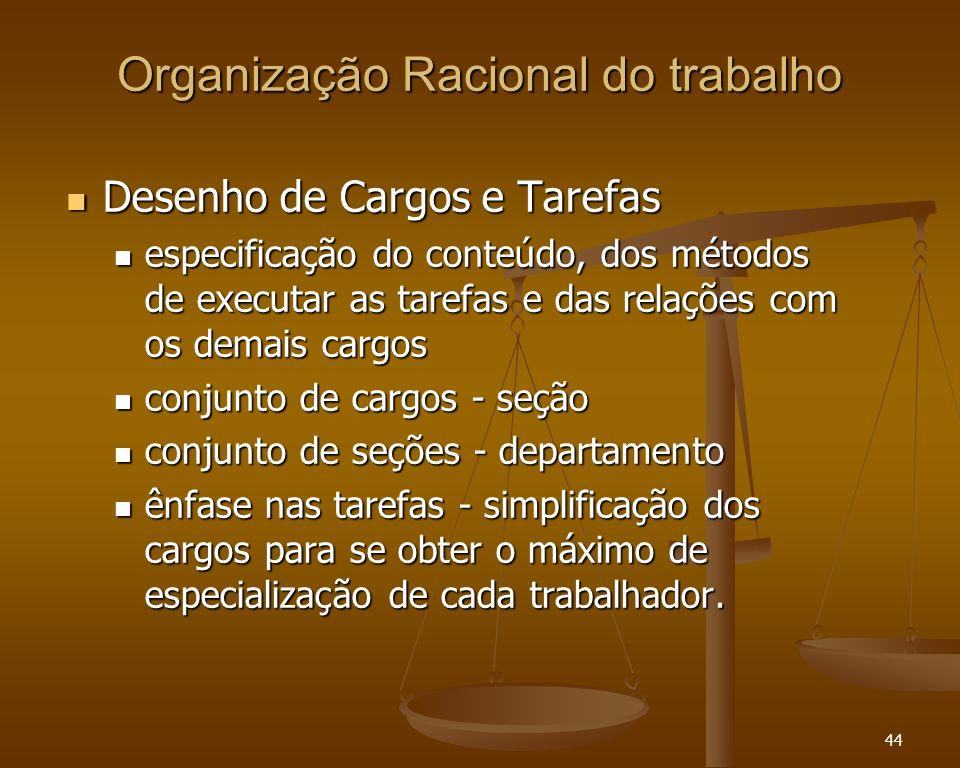 44 Organização Racional do trabalho Desenho de Cargos e Tarefas Desenho de Cargos e Tarefas especificação do conteúdo, dos métodos de executar as tare