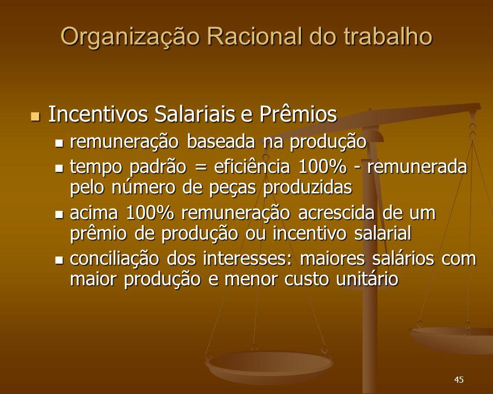 45 Organização Racional do trabalho Incentivos Salariais e Prêmios Incentivos Salariais e Prêmios remuneração baseada na produção remuneração baseada