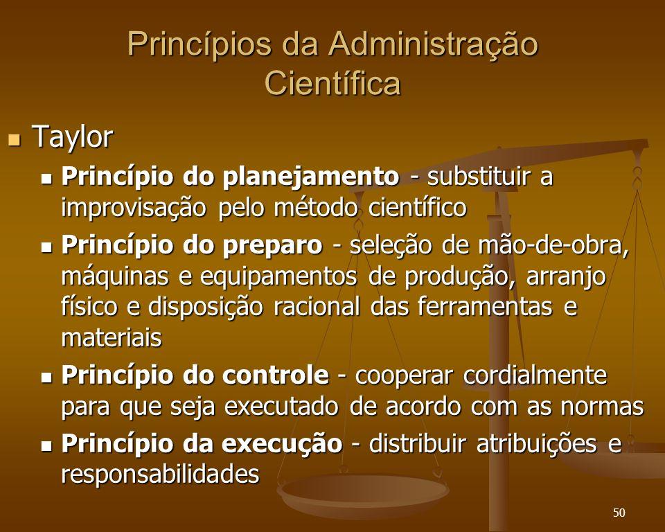 50 Princípios da Administração Científica Taylor Taylor Princípio do planejamento - substituir a improvisação pelo método científico Princípio do plan