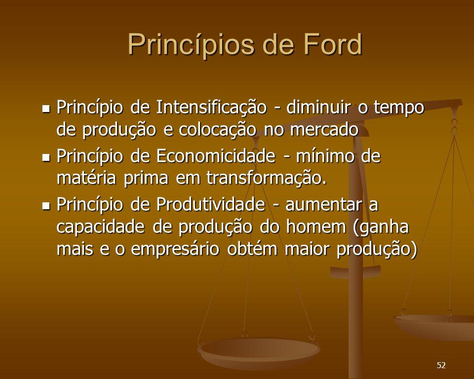 52 Princípios de Ford Princípio de Intensificação - diminuir o tempo de produção e colocação no mercado Princípio de Intensificação - diminuir o tempo