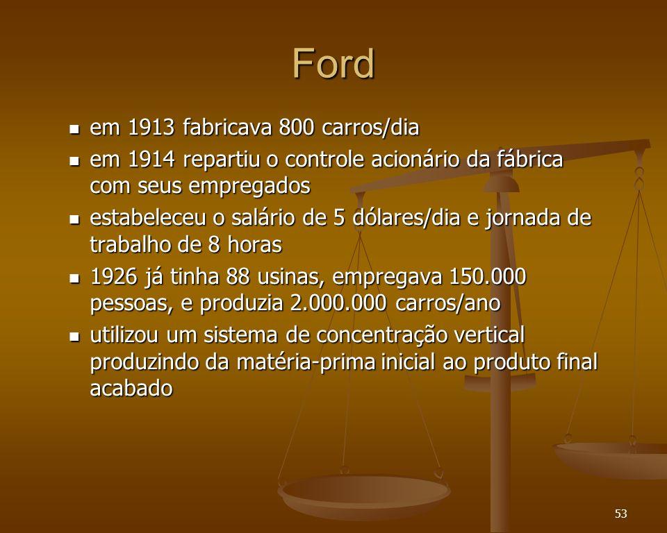 53 Ford em 1913 fabricava 800 carros/dia em 1913 fabricava 800 carros/dia em 1914 repartiu o controle acionário da fábrica com seus empregados em 1914