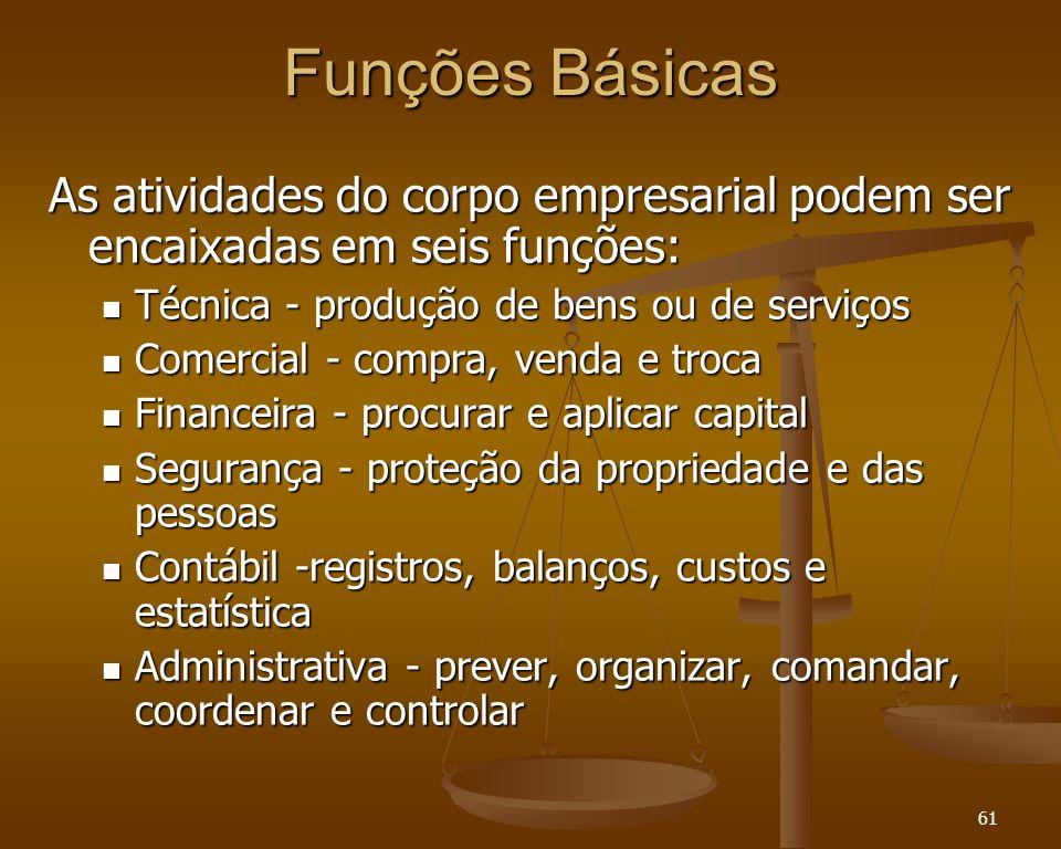 61 Funções Básicas As atividades do corpo empresarial podem ser encaixadas em seis funções: Técnica - produção de bens ou de serviços Técnica - produç