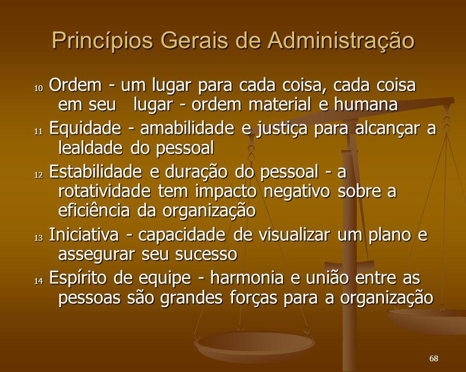 68 Princípios Gerais de Administração 10 Ordem - um lugar para cada coisa, cada coisa em seu lugar - ordem material e humana 11 Equidade - amabilidade