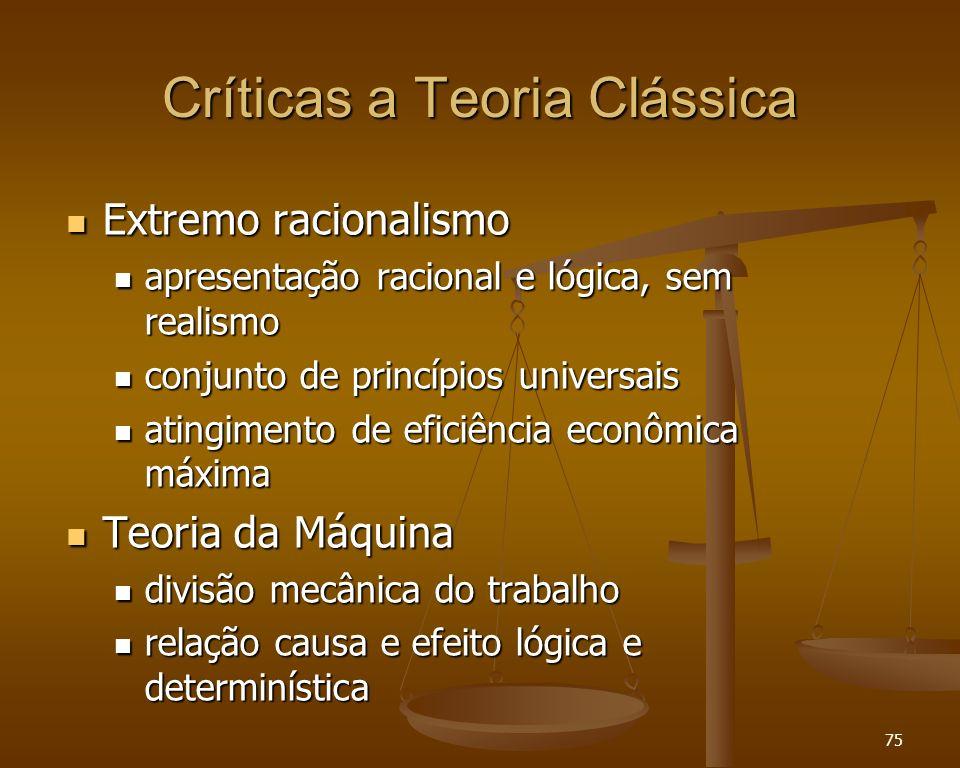 75 Críticas a Teoria Clássica Extremo racionalismo Extremo racionalismo apresentação racional e lógica, sem realismo apresentação racional e lógica, s