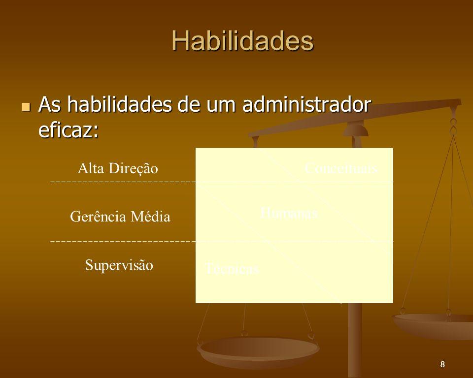 8 Habilidades As habilidades de um administrador eficaz: As habilidades de um administrador eficaz: Conceituais Humanas Técnicas Alta Direção Gerência