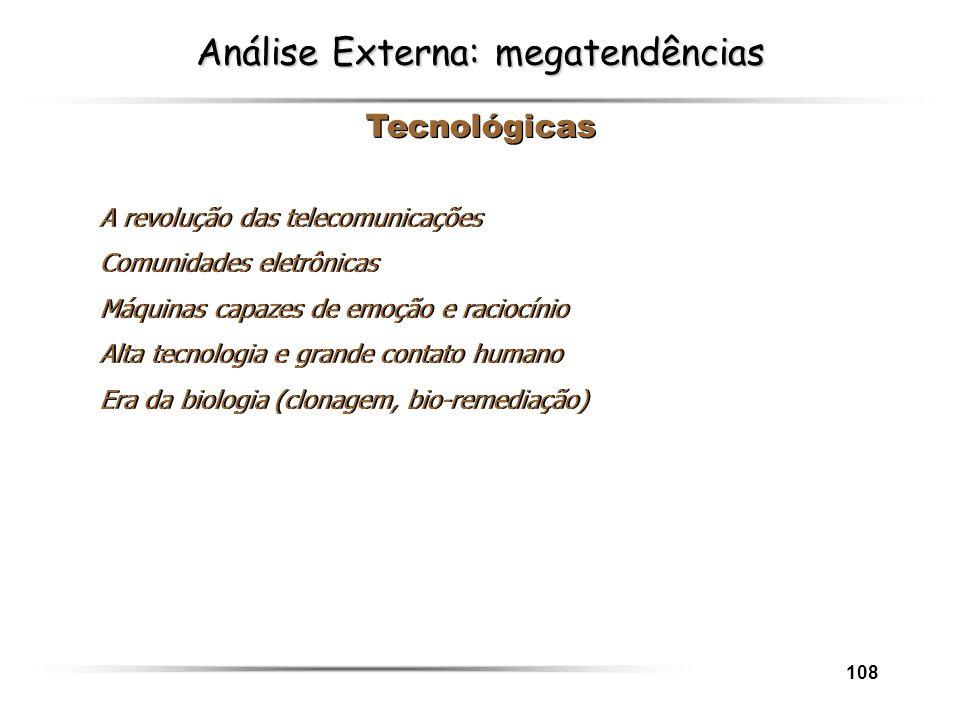 108 Análise Externa: megatendências A revolução das telecomunicações Comunidades eletrônicas Máquinas capazes de emoção e raciocínio Alta tecnologia e
