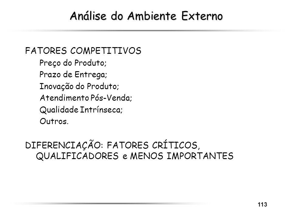 113 Análise do Ambiente Externo FATORES COMPETITIVOS Preço do Produto; Prazo de Entrega; Inovação do Produto; Atendimento Pós-Venda; Qualidade Intríns