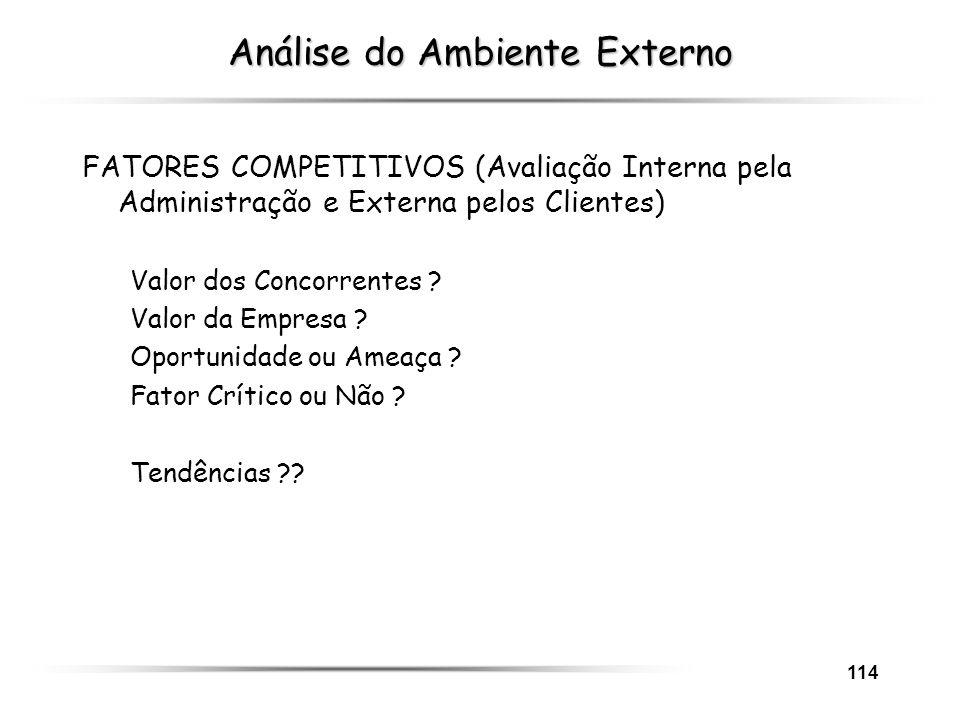 114 Análise do Ambiente Externo FATORES COMPETITIVOS (Avaliação Interna pela Administração e Externa pelos Clientes) Valor dos Concorrentes ? Valor da