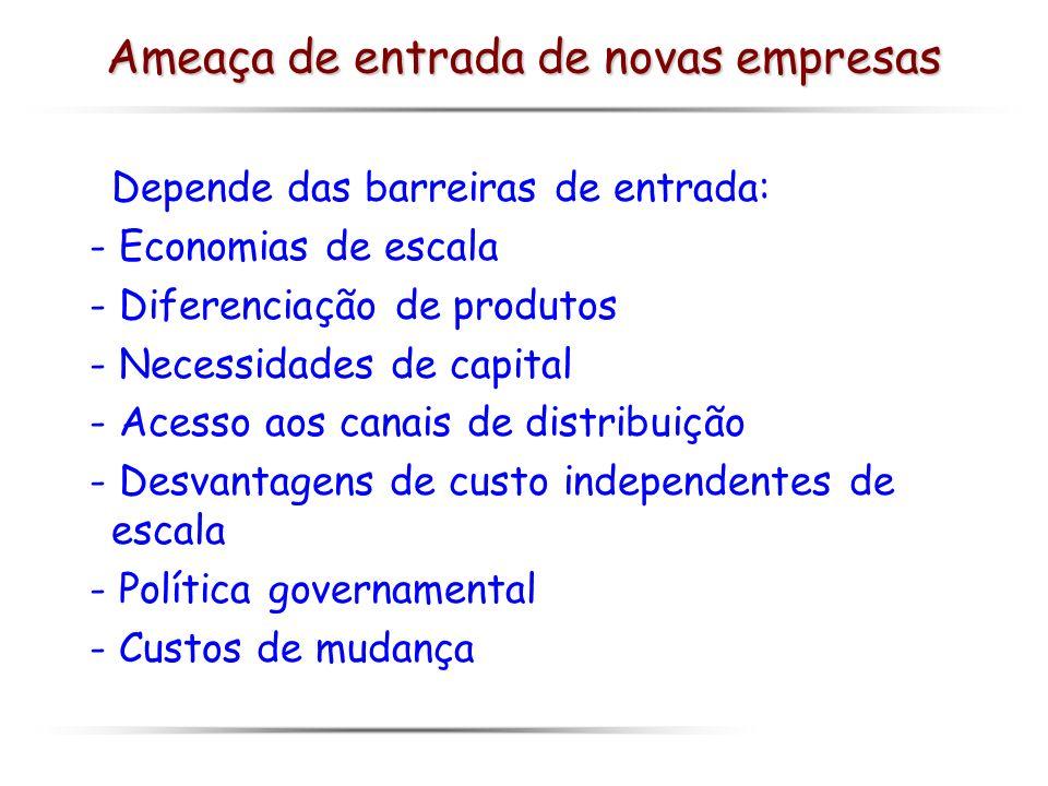 Ameaça de entrada de novas empresas Depende das barreiras de entrada: - Economias de escala - Diferenciação de produtos - Necessidades de capital - Ac