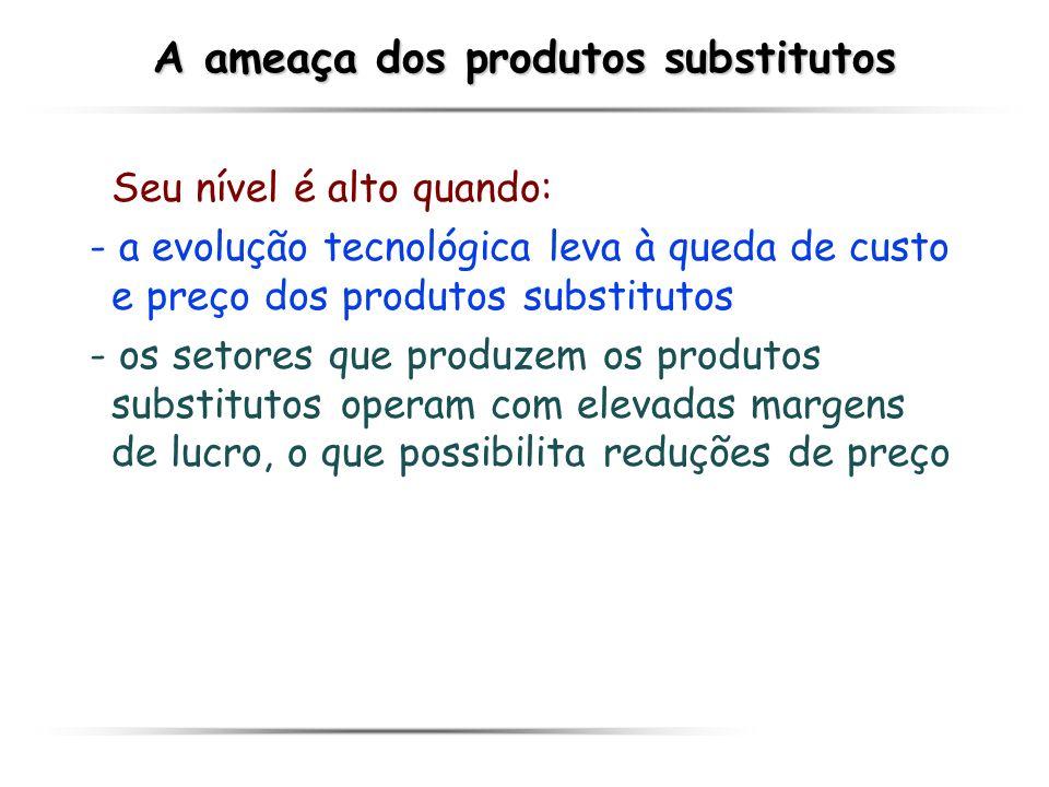 A ameaça dos produtos substitutos Seu nível é alto quando: - a evolução tecnológica leva à queda de custo e preço dos produtos substitutos - os setore