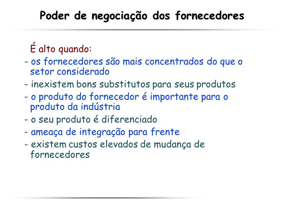 Poder de negociação dos fornecedores É alto quando: - os fornecedores são mais concentrados do que o setor considerado - inexistem bons substitutos pa