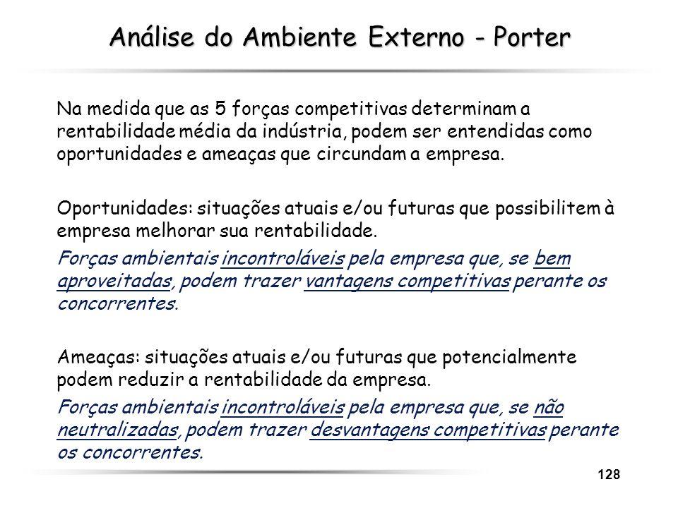 128 Análise do Ambiente Externo - Porter Na medida que as 5 forças competitivas determinam a rentabilidade média da indústria, podem ser entendidas co